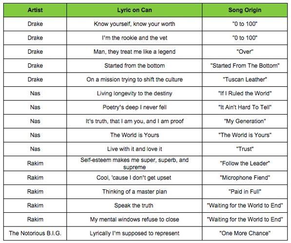 Sprite lyrics