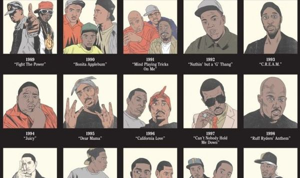 New Book Lists The Most Important Rap Songs Every Year From 1979