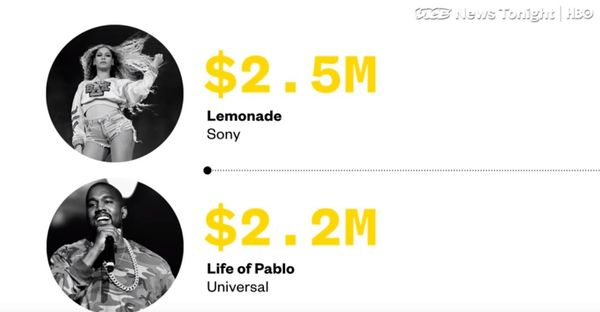 There's New Evidence That Tidal Massively Inflated Beyonce and Kanye's Numbers